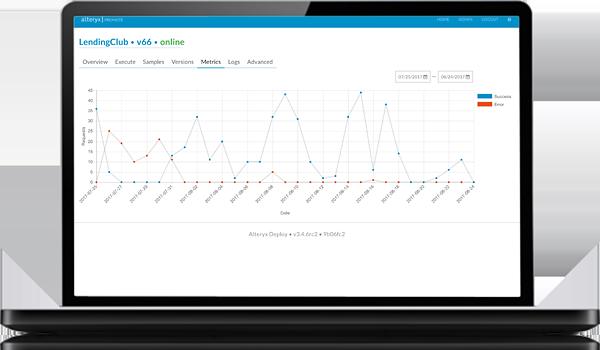 Alteryx Promote esegue i Survey dei Modelli Predittivi
