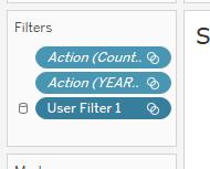 User Filter su tutta Dashboard