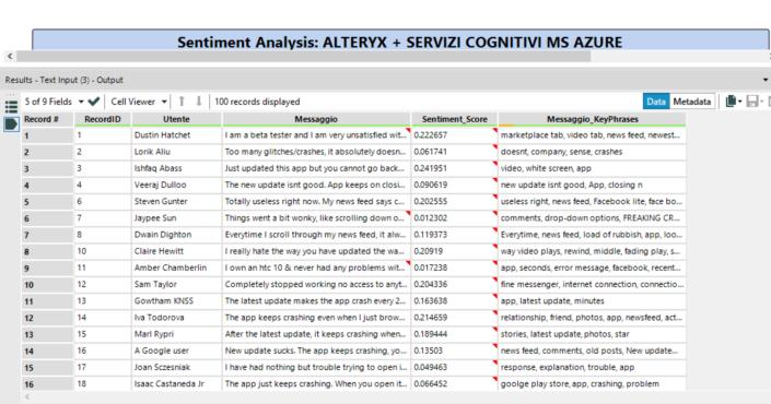 tabella risultato dell'API