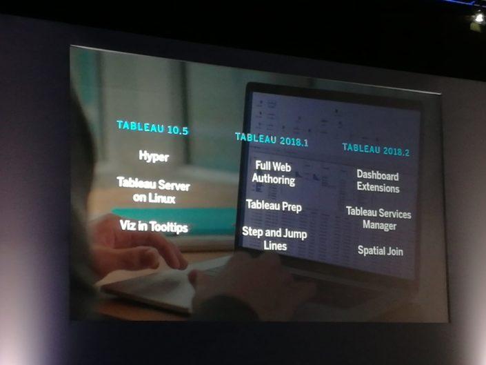Nuove Release Tableau Server