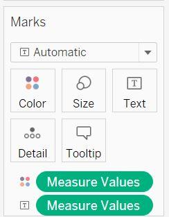 Measure values prima della Separate Legends