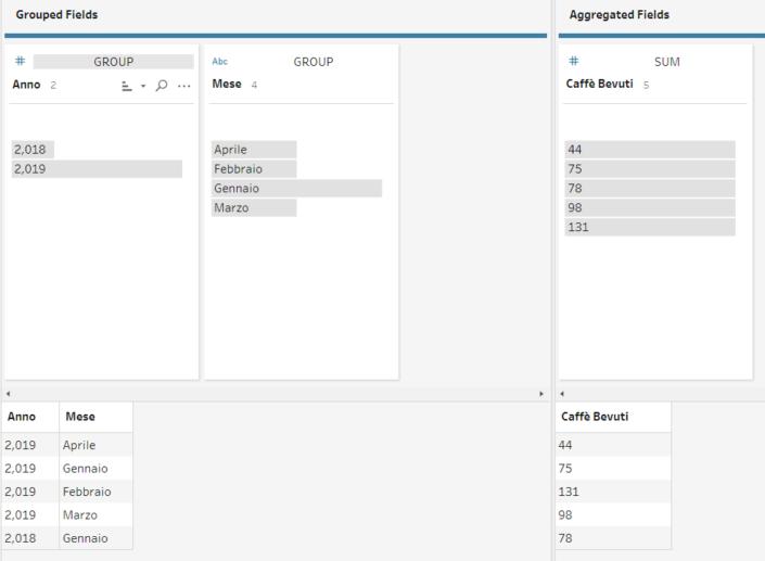 Tableau Prep permette raggruppamenti multipli di colonne nello Step Aggregate