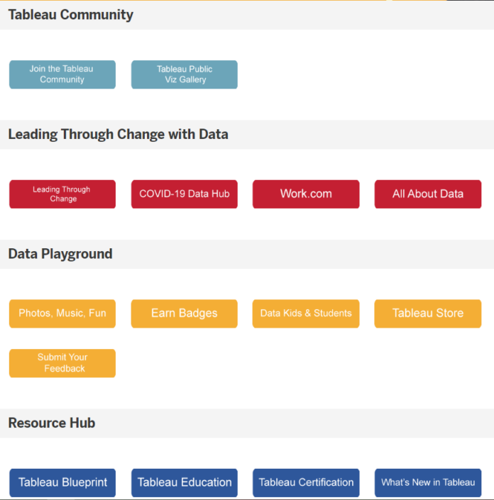 Data Village