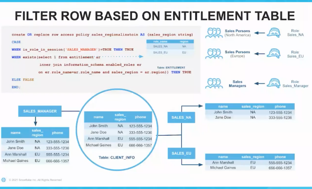 filter-row-entitlement-table