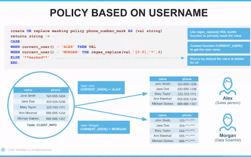policy-based-on-username